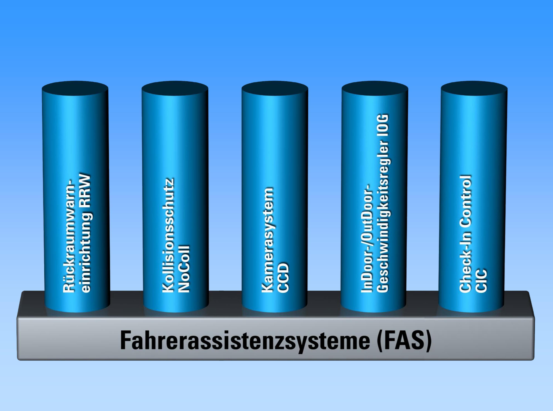 FAS_SicherheitsSaeulen