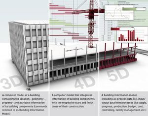 Die Darstellung der modellbasierten Durchführung von Bauprojekten anhand vielfältiger Praxisbespiele ist das Ziel der vierten 5D-Konferenz. (Grafik: Hochschule Konstanz)