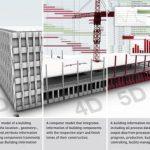 Beispiel für ein virtuelles Gebäudemodell. (© Foto AEC3 GmbH)