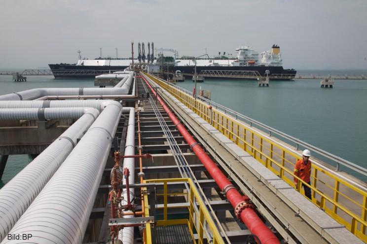 bp_pipeline_china_heute