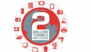 Grafik: European Recycling Platform (ERP) Österreich GmbH